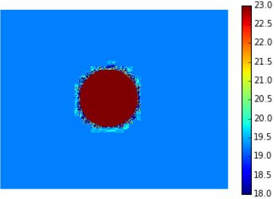 Computer Vision Algorithm Implementations - Bryan Anenberg